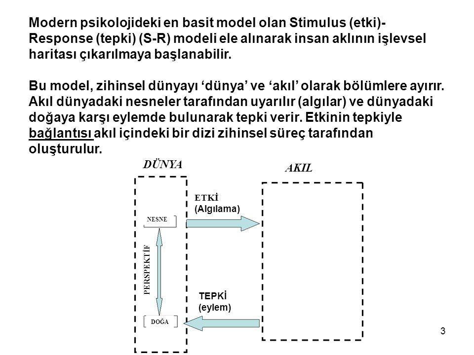3 Modern psikolojideki en basit model olan Stimulus (etki)- Response (tepki) (S-R) modeli ele alınarak insan aklının işlevsel haritası çıkarılmaya baş