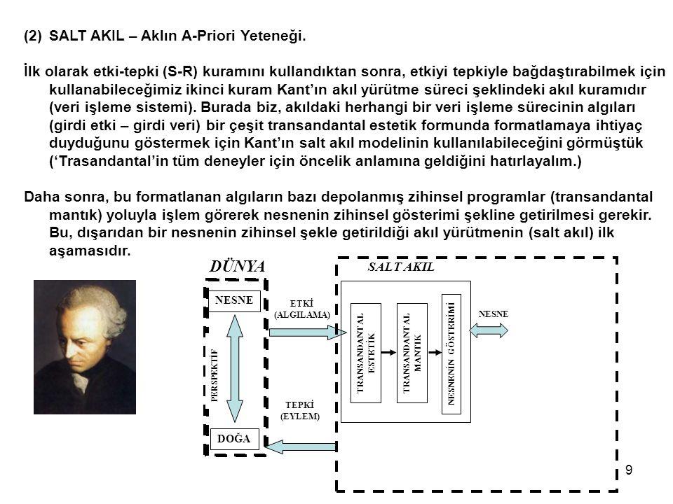 9 (2)SALT AKIL – Aklın A-Priori Yeteneği. İlk olarak etki-tepki (S-R) kuramını kullandıktan sonra, etkiyi tepkiyle bağdaştırabilmek için kullanabilece