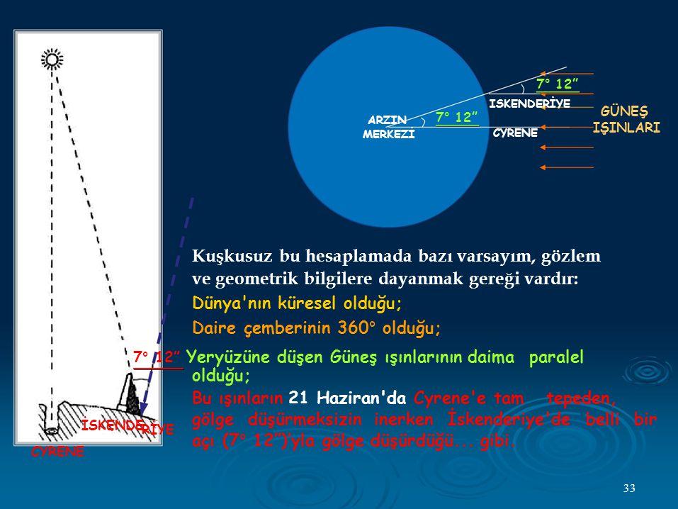 7° 12 ARZIN MERKEZİ 7° 12 ISKENDERİYE CYRENE GÜNEŞ IŞINLARI Kuşkusuz bu hesaplamada bazı varsayım, gözlem ve geometrik bilgilere dayanmak gereği vardır: Dünya nın küresel olduğu; Daire çemberinin 360° olduğu; 7° 12 Yeryüzüne düşen Güneş ışınlarının daima paralel olduğu; İSKENDE CYRENE RİYE Bu ışınların 21 Haziran da Cyrene e tam tepeden, gölge düşürmeksizin inerken İskenderiye de belli bir açı (7° 12 )'yla gölge düşürdüğü...