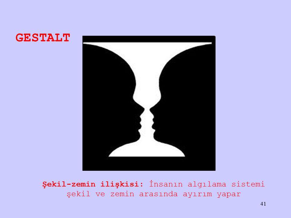 GESTALT 41 Şekil-zemin ilişkisi: İnsanın algılama sistemi şekil ve zemin arasında ayırım yapar