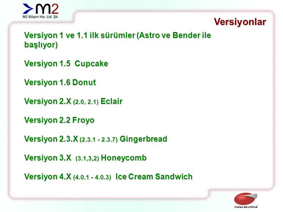 Versiyonlar Versiyon 1 ve 1.1 ilk sürümler (Astro ve Bender ile başlıyor) Versiyon 1.5 Cupcake Versiyon 1.6 Donut Versiyon 2.X (2.0, 2.1) Eclair Versiyon 2.2 Froyo Versiyon 2.3.X (2.3.1 - 2.3.7) Gingerbread Versiyon 3.X (3.1,3,2) Honeycomb Versiyon 4.X (4.0.1 - 4.0.3) Ice Cream Sandwich