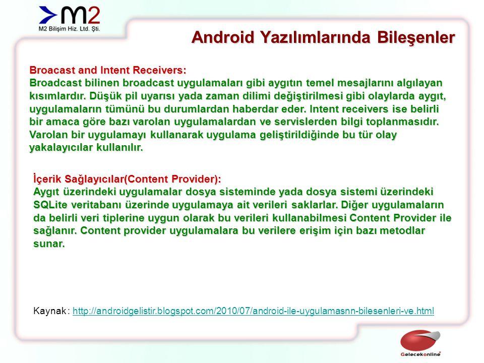 Android Yazılımlarında Bileşenler Broacast and Intent Receivers: Broadcast bilinen broadcast uygulamaları gibi aygıtın temel mesajlarını algılayan kısımlardır.