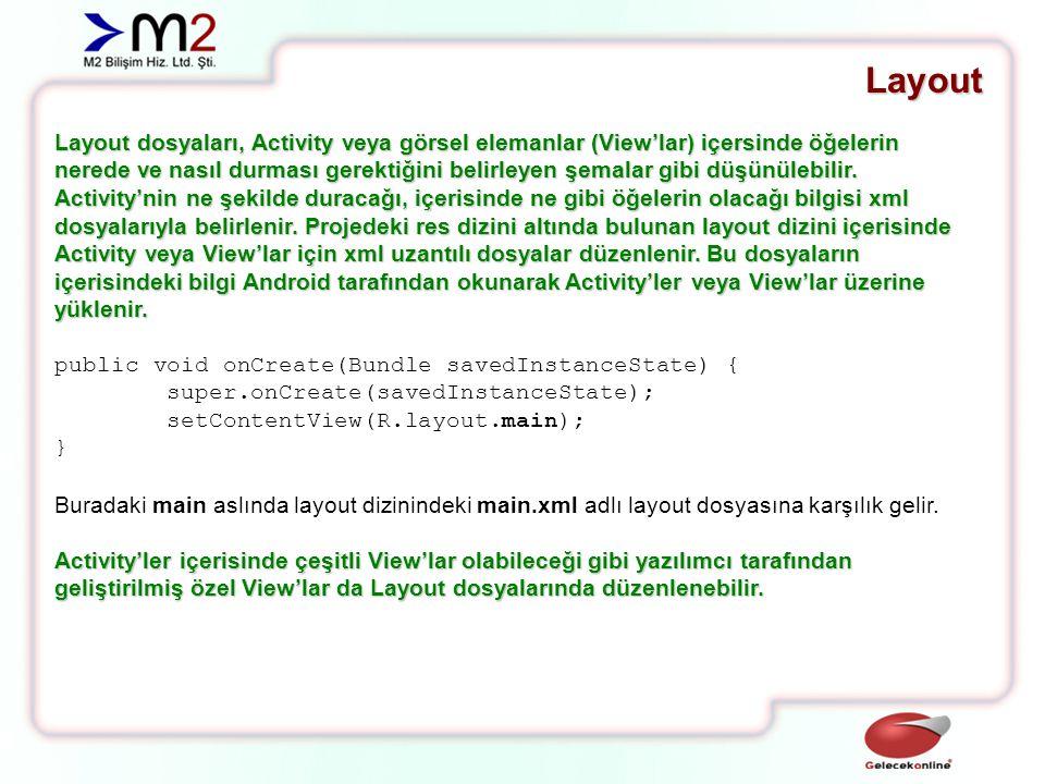 Layout Layout dosyaları, Activity veya görsel elemanlar (View'lar) içersinde öğelerin nerede ve nasıl durması gerektiğini belirleyen şemalar gibi düşünülebilir.