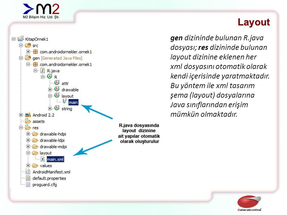 Layout gen dizininde bulunan R.java dosyası; res dizininde bulunan layout dizinine eklenen her xml dosyasını otomatik olarak kendi içerisinde yaratmaktadır.