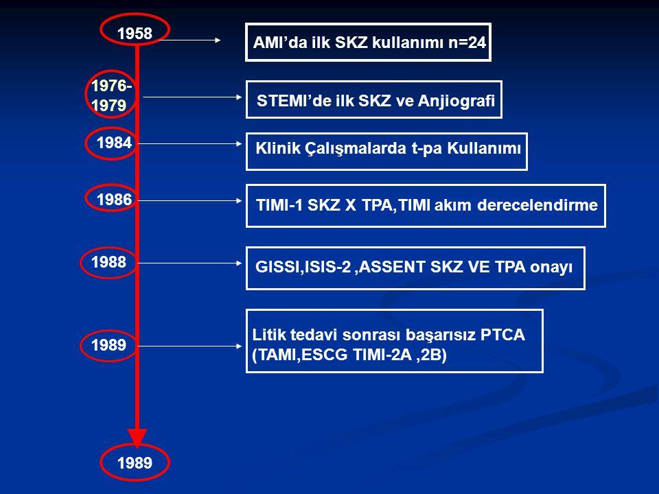 1958 1989 AMI'da ilk SKZ kullanımı n=24 STEMI'de ilk SKZ ve Anjiografi 1976- 1979 Klinik Çalışmalarda t-pa Kullanımı 1984 TIMI-1 SKZ X TPA,TIMI akım d