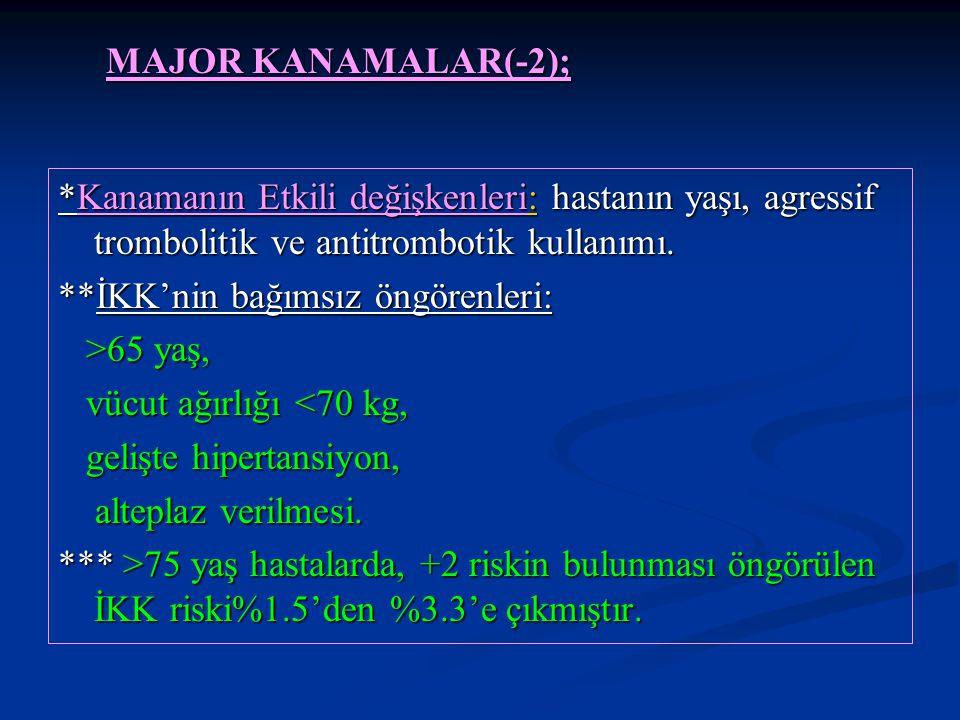 *Kanamanın Etkili değişkenleri: hastanın yaşı, agressif trombolitik ve antitrombotik kullanımı. **İKK'nin bağımsız öngörenleri: >65 yaş, >65 yaş, vücu