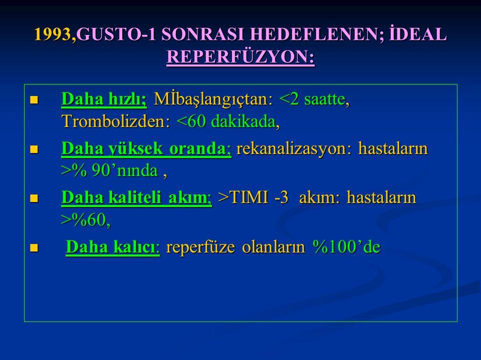 1993,GUSTO-1 SONRASI HEDEFLENEN; İDEAL REPERFÜZYON: Daha hızlı; Mİbaşlangıçtan: <2 saatte, Trombolizden: <60 dakikada, Daha hızlı; Mİbaşlangıçtan: <2