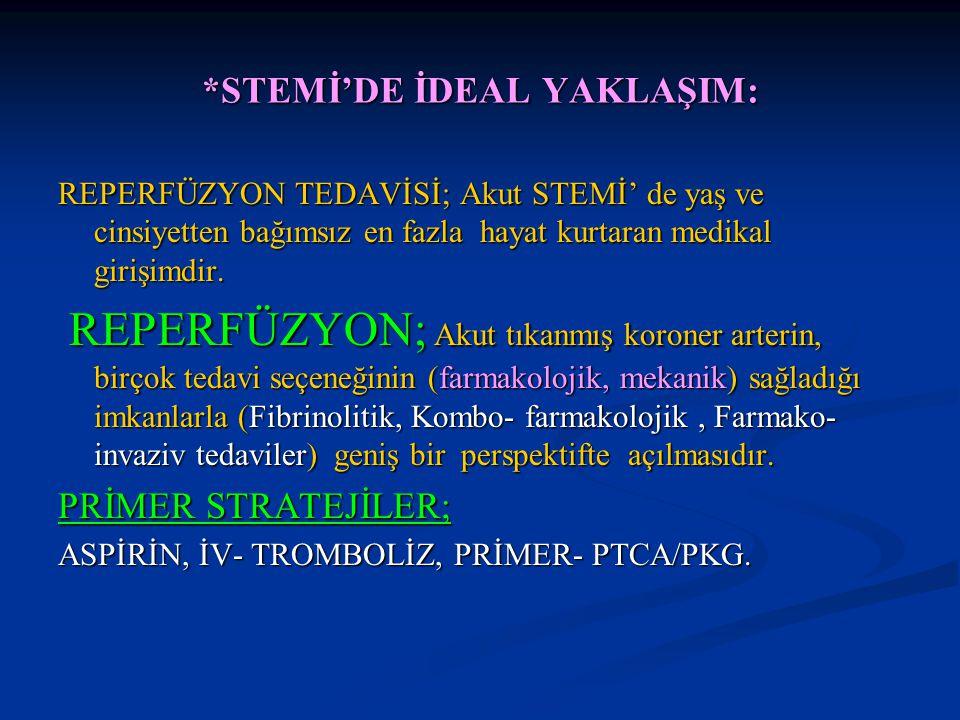 1958 1989 AMI'da ilk SKZ kullanımı n=24 STEMI'de ilk SKZ ve Anjiografi 1976- 1979 Klinik Çalışmalarda t-pa Kullanımı 1984 TIMI-1 SKZ X TPA,TIMI akım derecelendirme 1986 GISSI,ISIS-2,ASSENT SKZ VE TPA onayı 1988 Litik tedavi sonrası başarısız PTCA (TAMI,ESCG TIMI-2A,2B) 1989