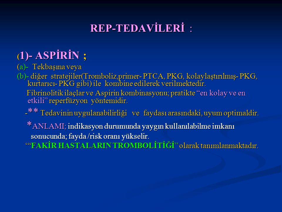 TIMI 34 (TITAN) TIMI 34 (TITAN) <6 h STEMI:Ebt+Kat- Lab X/Ebt+ Acilde; <6 h STEMI:Ebt+Kat- Lab X/Ebt+ Acilde; CTFC CTFC 77,5(Hızlı) 77,5(Hızlı) 84,3 84,3 Miyokardiyal Rep.