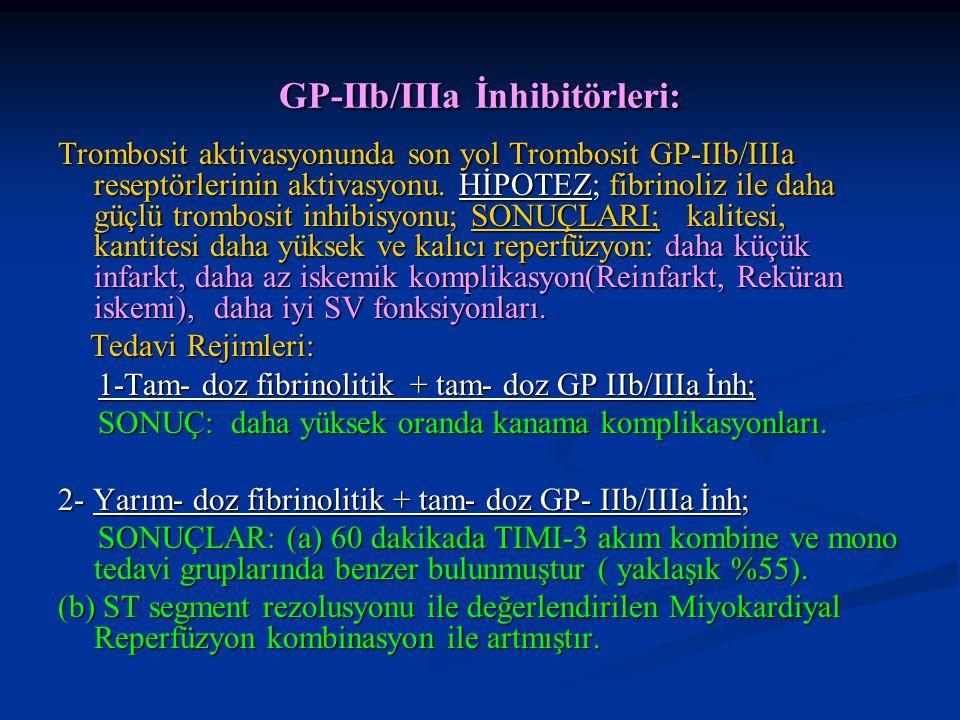 GP-IIb/IIIa İnhibitörleri: Trombosit aktivasyonunda son yol Trombosit GP-IIb/IIIa reseptörlerinin aktivasyonu. HİPOTEZ; fibrinoliz ile daha güçlü trom