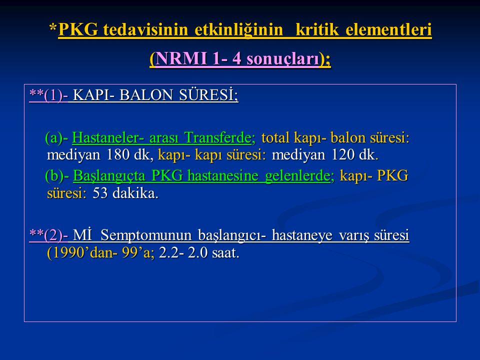 *PKG tedavisinin etkinliğinin kritik elementleri (NRMI 1- 4 sonuçları); **(1)- KAPI- BALON SÜRESİ; (a)- Hastaneler- arası Transferde; total kapı- balo