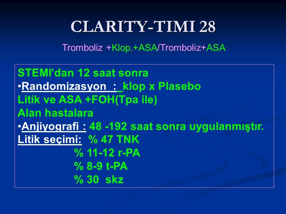 CLARITY-TIMI 28 Tromboliz +Klop.+ASA/Tromboliz+ASA STEMI'dan 12 saat sonra Randomizasyon : klop x Plasebo Litik ve ASA +FOH(Tpa ile) Alan hastalara An