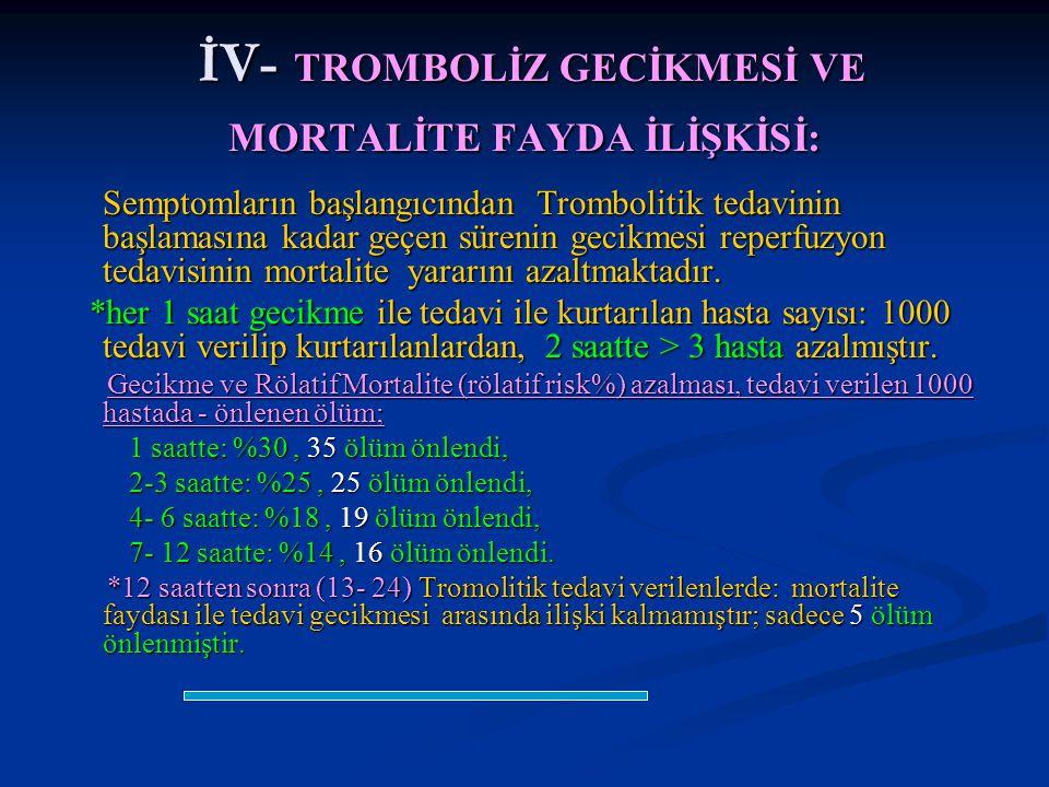 İV- TROMBOLİZ GECİKMESİ VE MORTALİTE FAYDA İLİŞKİSİ: İV- TROMBOLİZ GECİKMESİ VE MORTALİTE FAYDA İLİŞKİSİ: Semptomların başlangıcından Trombolitik teda