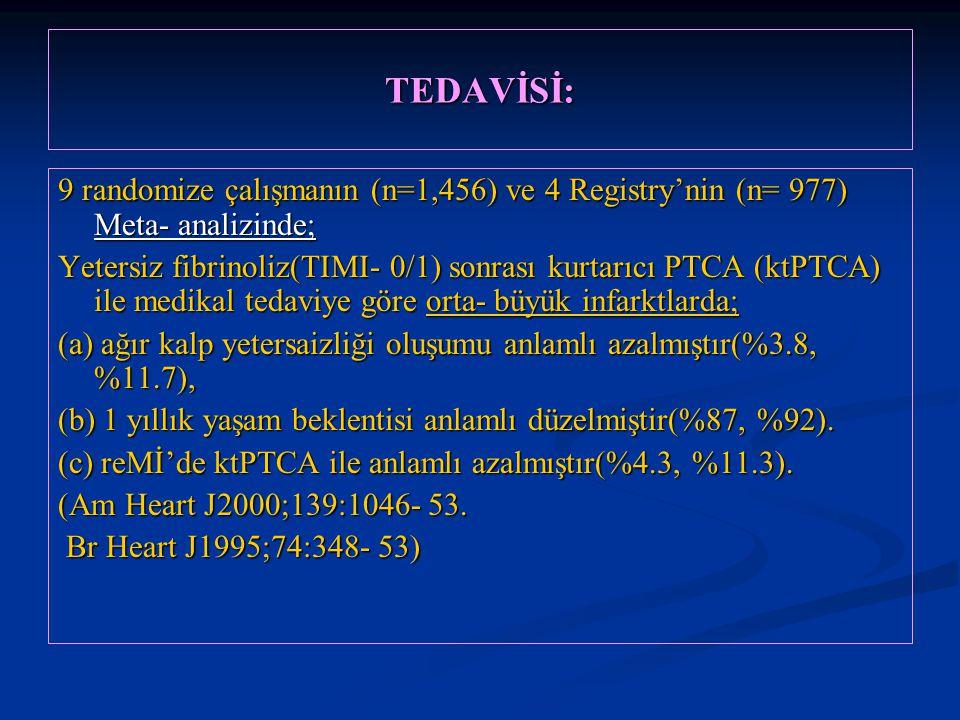 TEDAVİSİ: 9 randomize çalışmanın (n=1,456) ve 4 Registry'nin (n= 977) Meta- analizinde; Yetersiz fibrinoliz(TIMI- 0/1) sonrası kurtarıcı PTCA (ktPTCA)