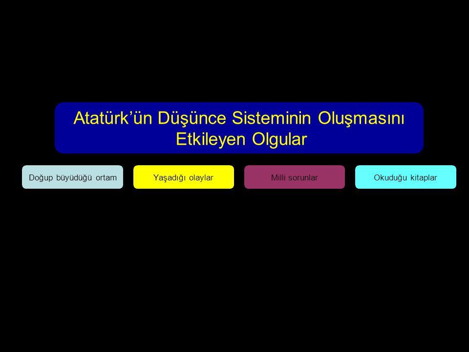 Atatürk'ün Düşünce Sisteminin Oluşmasını Etkileyen Olgular Doğup büyüdüğü ortam Yaşadığı olaylarMilli sorunlarOkuduğu kitaplar