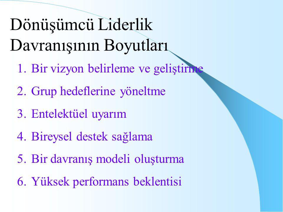 Dönüşümcü Liderlik Davranışının Boyutları 1.Bir vizyon belirleme ve geliştirme 2.Grup hedeflerine yöneltme 3.Entelektüel uyarım 4.Bireysel destek sağlama 5.Bir davranış modeli oluşturma 6.Yüksek performans beklentisi