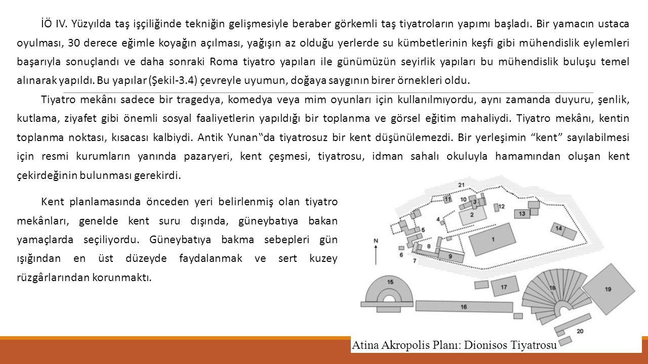 """Epidauros Tiyatrosu """" nun planı Epidauros Tiyatrosu """" nun görünüşleri"""