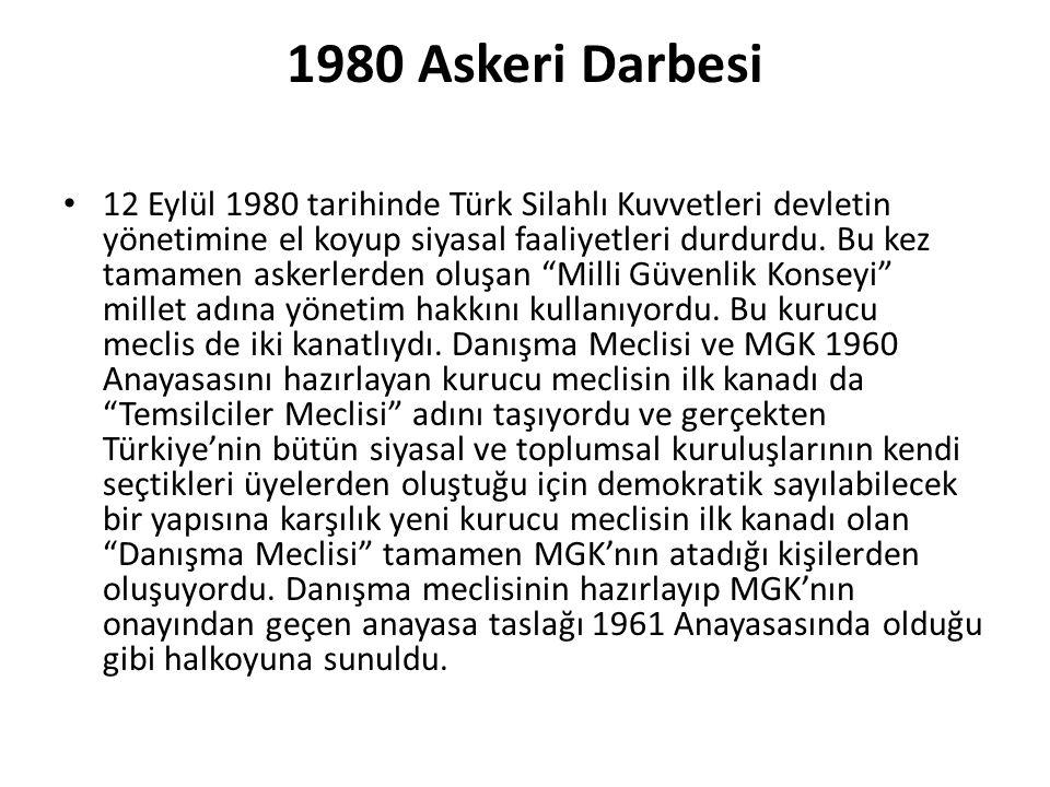 1980 Askeri Darbesi 12 Eylül 1980 tarihinde Türk Silahlı Kuvvetleri devletin yönetimine el koyup siyasal faaliyetleri durdurdu. Bu kez tamamen askerle