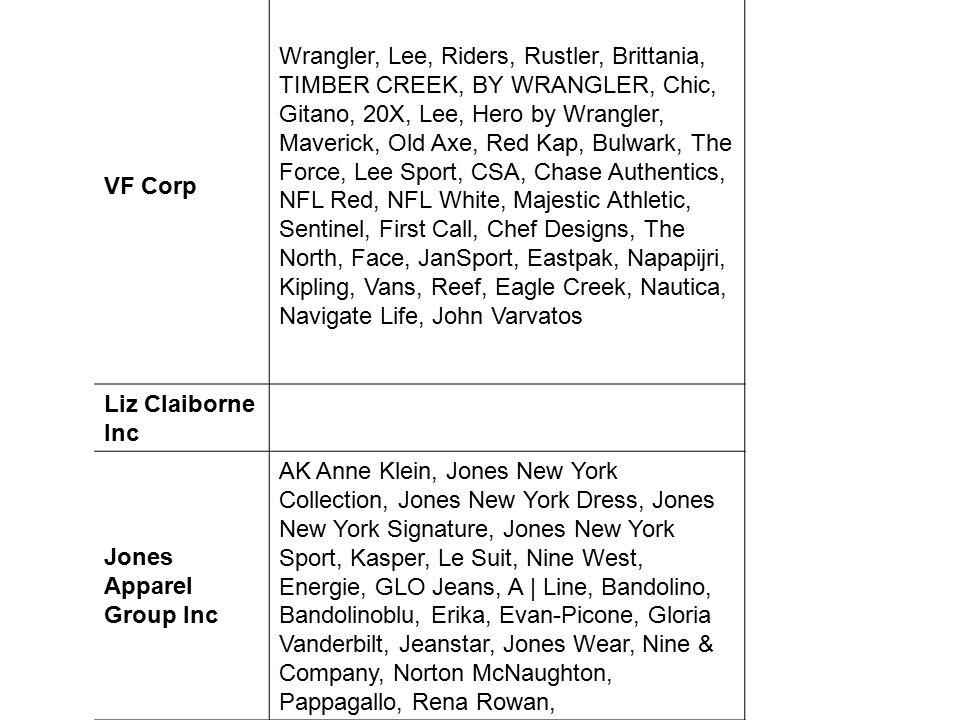 VF Corp Wrangler, Lee, Riders, Rustler, Brittania, TIMBER CREEK, BY WRANGLER, Chic, Gitano, 20X, Lee, Hero by Wrangler, Maverick, Old Axe, Red Kap, Bu