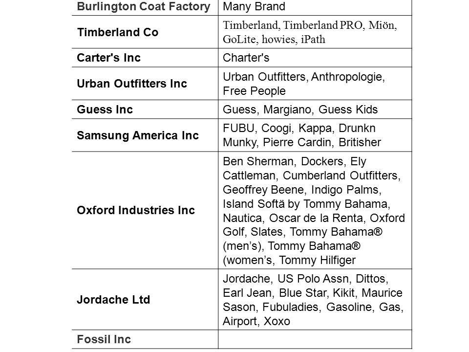 Burlington Coat Factory Many Brand Timberland Co Timberland, Timberland PRO, Miön, GoLite, howies, iPath Carter's IncCharter's Urban Outfitters Inc Ur