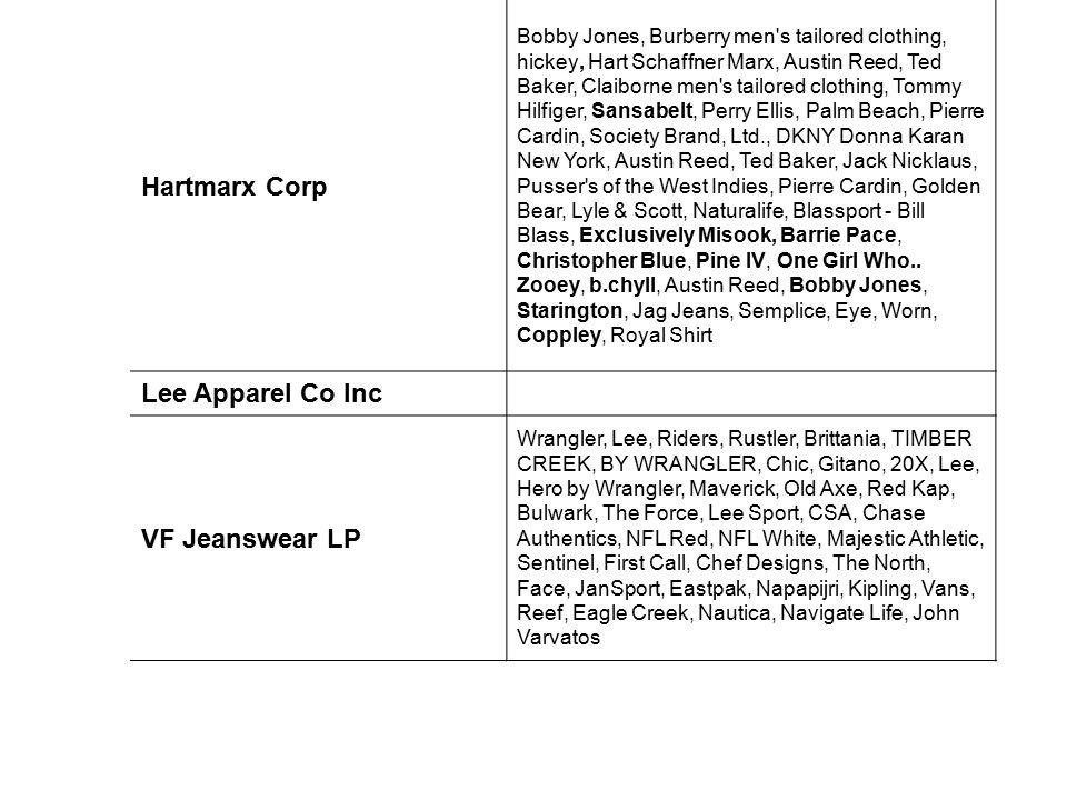 Hartmarx Corp Bobby Jones, Burberry men's tailored clothing, hickey, Hart Schaffner Marx, Austin Reed, Ted Baker, Claiborne men's tailored clothing, T