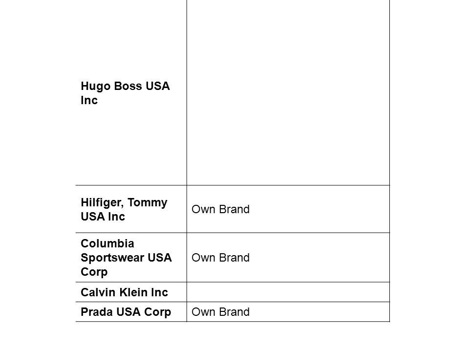 Hugo Boss USA Inc Hilfiger, Tommy USA Inc Own Brand Columbia Sportswear USA Corp Own Brand Calvin Klein Inc Prada USA CorpOwn Brand