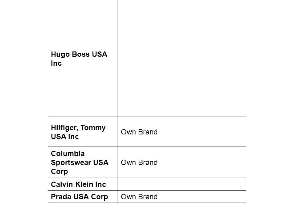 Hugo Boss USA Inc Hilfiger, Tommy USA Inc Own Brand Columbia Sportswear USA Corp Own Brand Calvin Klein Inc Prada USA CorpOwn Brand