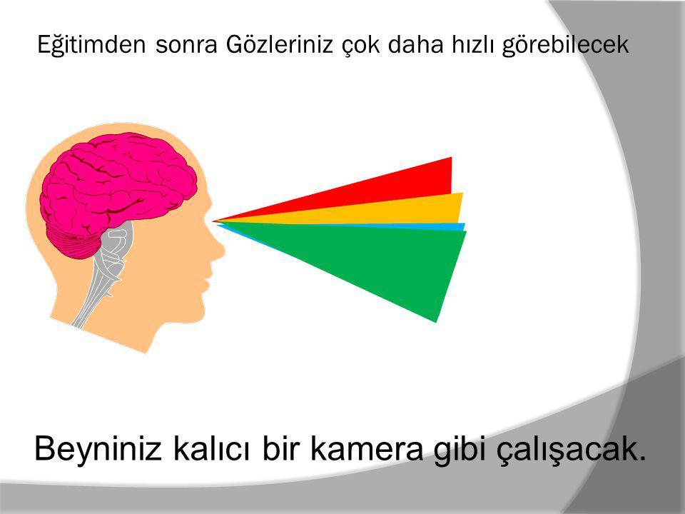 Eğitimden sonra Gözleriniz çok daha hızlı görebilecek Beyniniz kalıcı bir kamera gibi çalışacak.