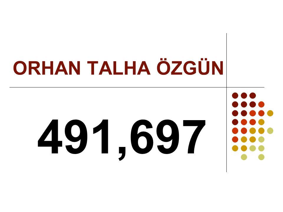 ORHAN TALHA ÖZGÜN 491,697
