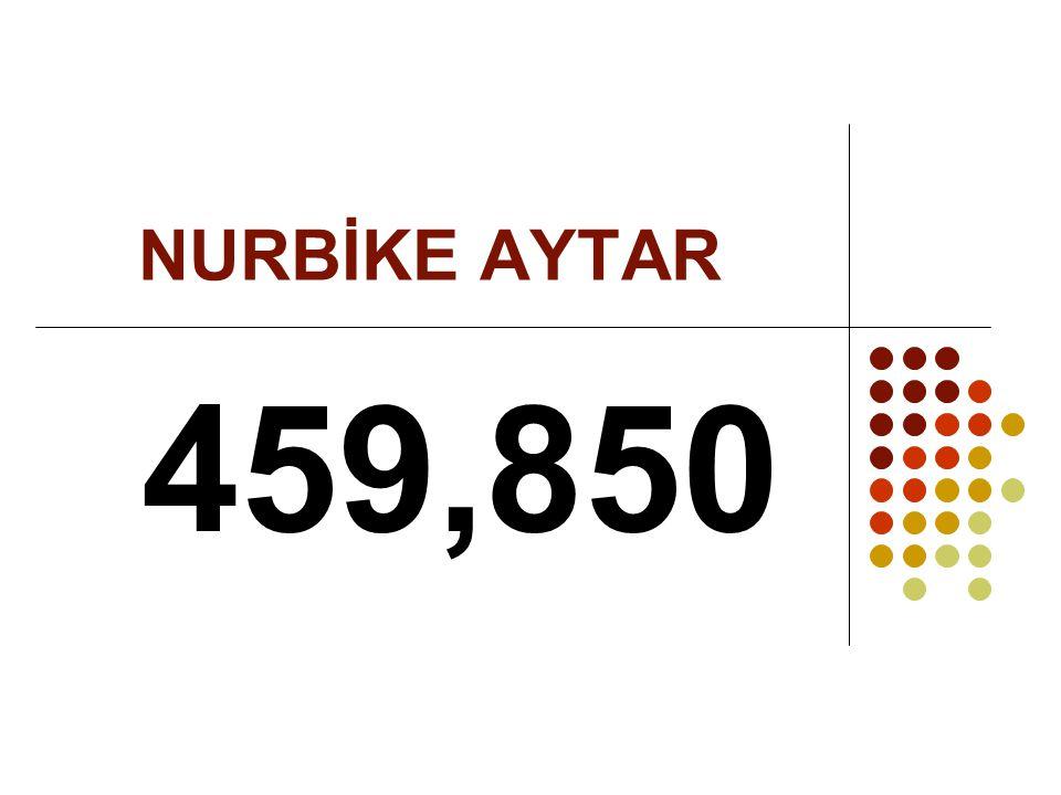 NURBİKE AYTAR 459,850