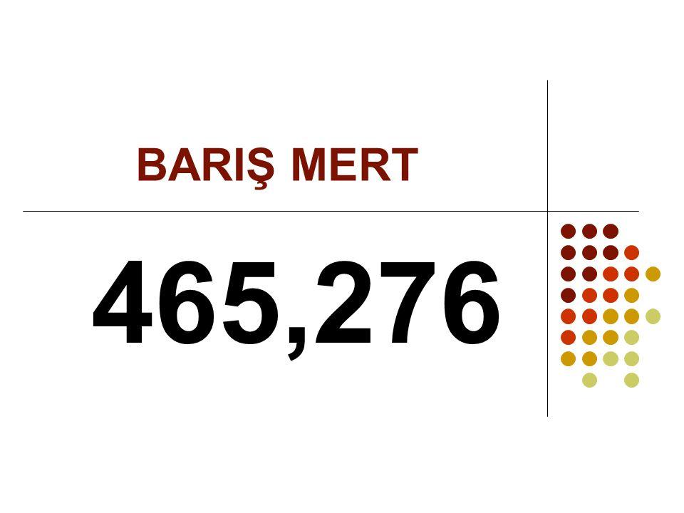 BARIŞ MERT 465,276