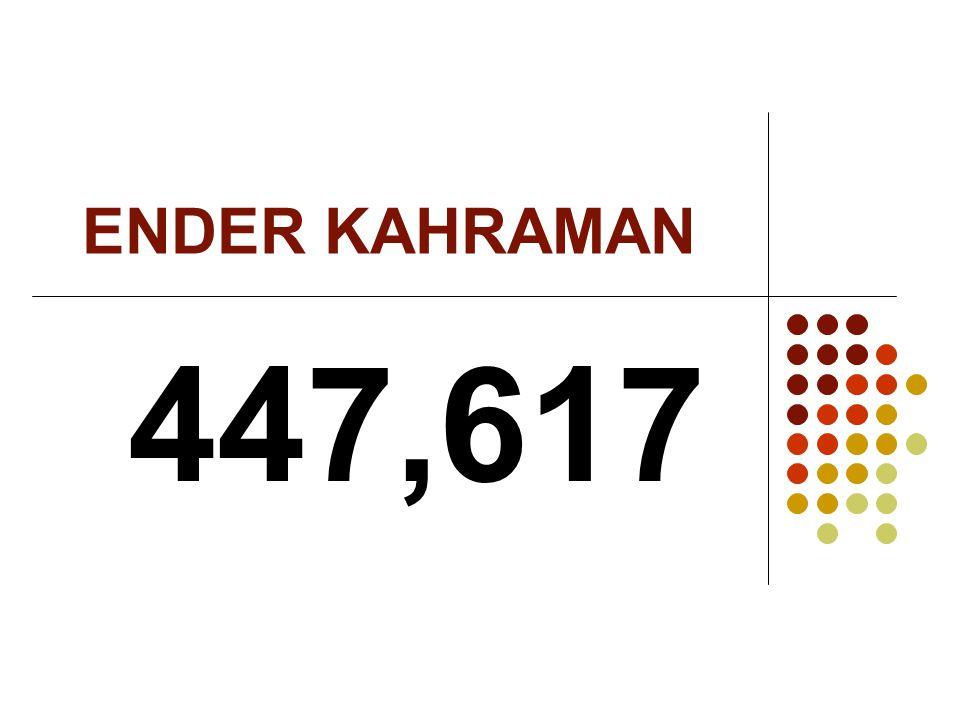 ENDER KAHRAMAN 447,617