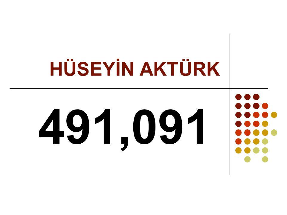 HÜSEYİN AKTÜRK 491,091