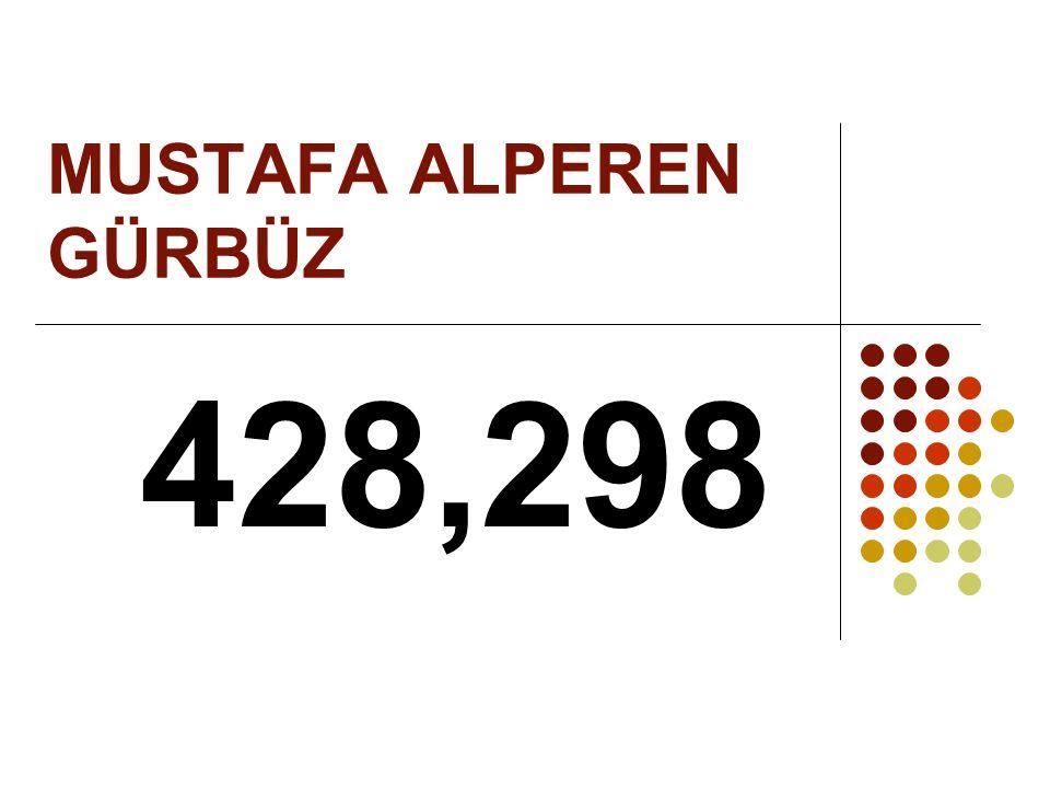 MUSTAFA ALPEREN GÜRBÜZ 428,298
