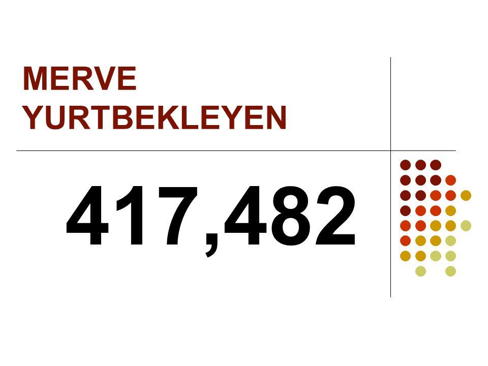 MERVE YURTBEKLEYEN 417,482