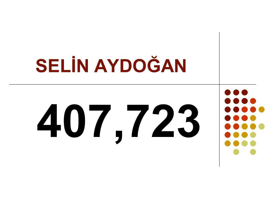 SELİN AYDOĞAN 407,723