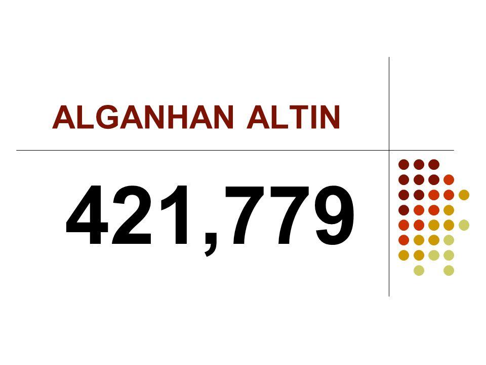 ALGANHAN ALTIN 421,779