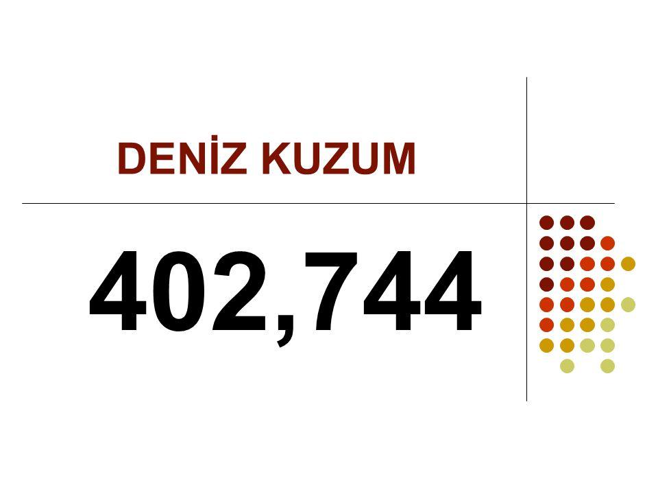 DENİZ KUZUM 402,744