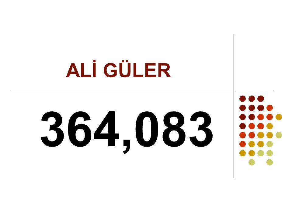 ALİ GÜLER 364,083
