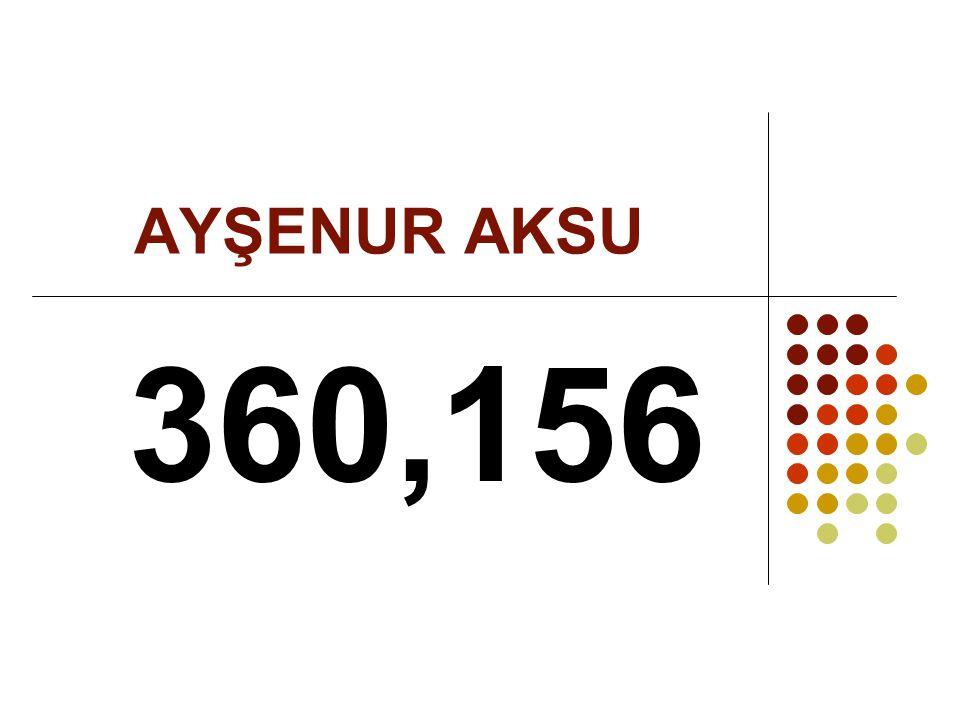 AYŞENUR AKSU 360,156