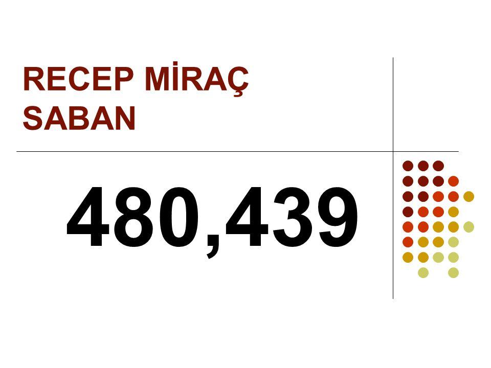 RECEP MİRAÇ SABAN 480,439