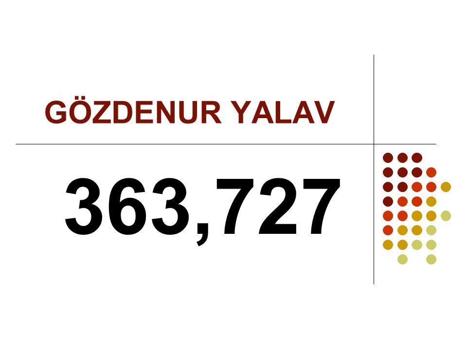 GÖZDENUR YALAV 363,727