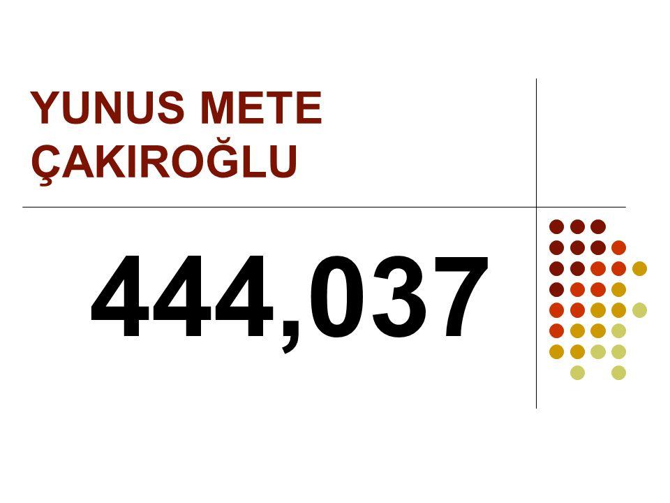 YUNUS METE ÇAKIROĞLU 444,037