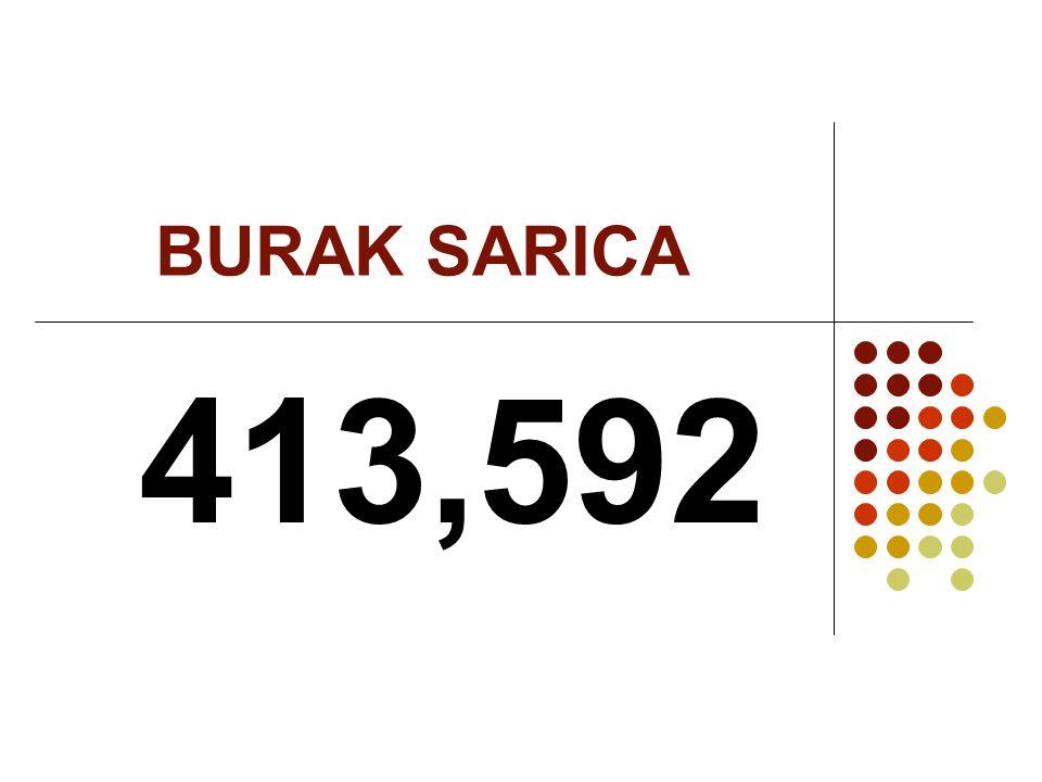 BURAK SARICA 413,592