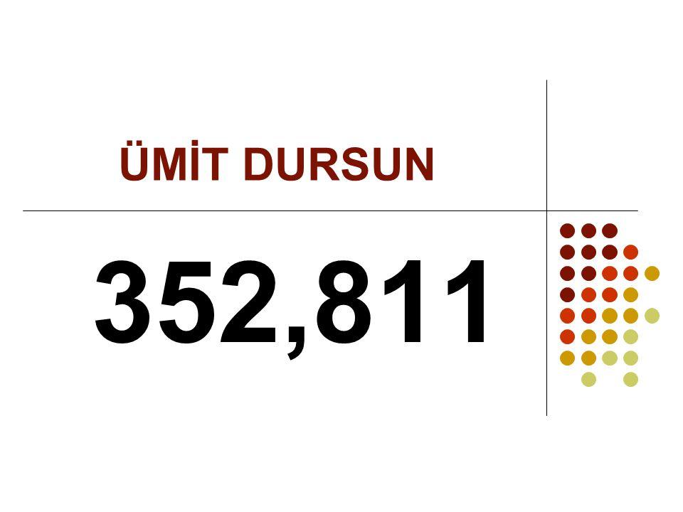 ÜMİT DURSUN 352,811