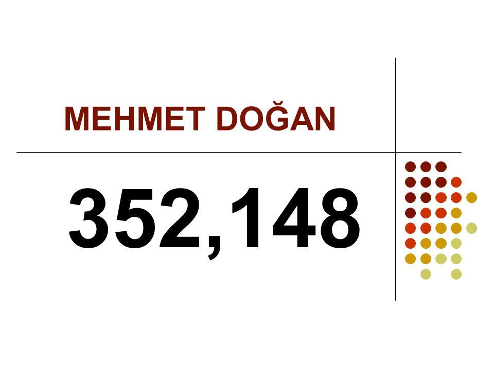 MEHMET DOĞAN 352,148