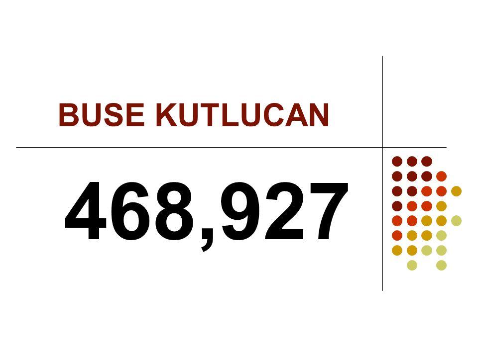 BUSE KUTLUCAN 468,927