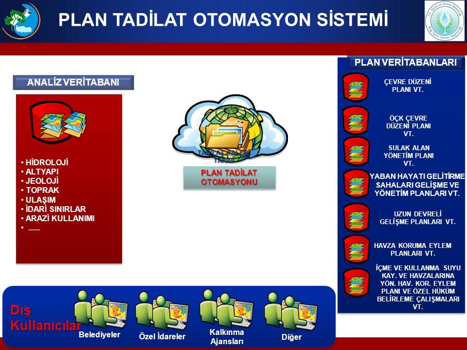 ÇEVRİM DIŞI PLAN TADİLATI ALTERNATİF- 2