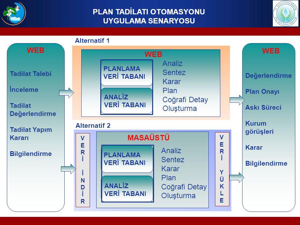 Veri İndir Veri Yükle ÇEVRİM DIŞI PLAN TADİLATI ALTERNATİF- 2