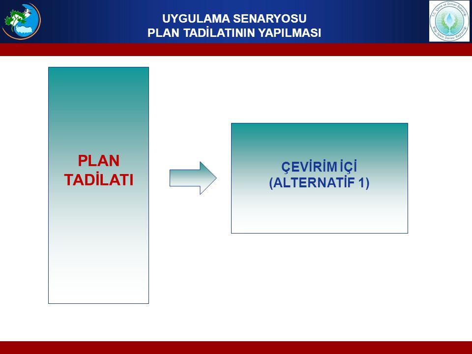 ÇEVRİM İÇİ PLAN TADİLATI ALTERNATİF-1 Veri İndir Veri Yükle VERİ GÜNCELLENİYOR..